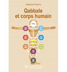 Qabbale et corps humain