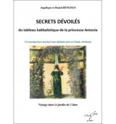 Secrets dévoilés du tableau kabbalistique de la princesse Antonia
